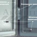 Шпильки заземления, уплотнительная резинка на двери