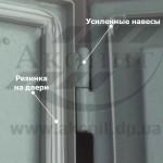 Усиленные навесы и резиновый уплотнитель